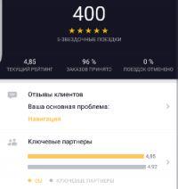 Uber - второй месяц. Доходы, рейтинги, ИП, рекомендации