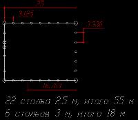 Количество столбов для забора из сетки рабицы, участок 5 соток