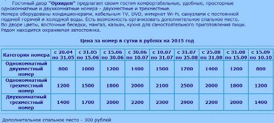 Цены на номера в пансионате Орхидея на 2015 год - увеличить